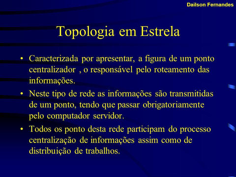 Topologia em Estrela Caracterizada por apresentar, a figura de um ponto centralizador , o responsável pelo roteamento das informações.