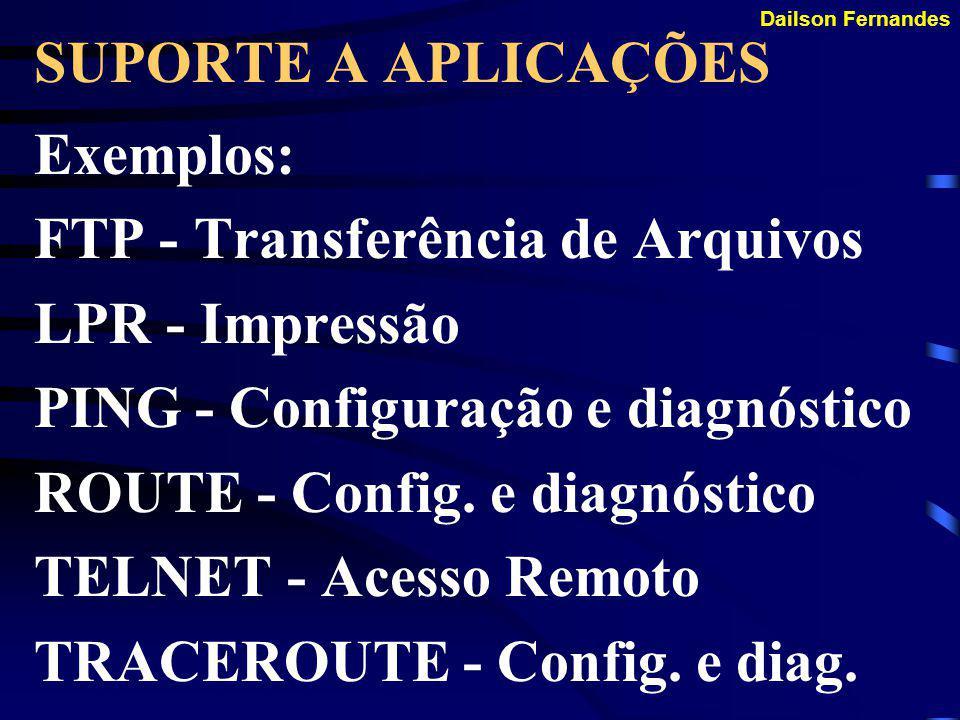 SUPORTE A APLICAÇÕES Exemplos: FTP - Transferência de Arquivos. LPR - Impressão. PING - Configuração e diagnóstico.