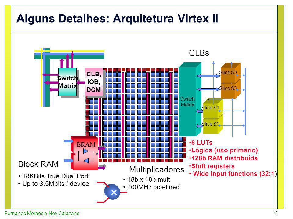 Alguns Detalhes: Arquitetura Virtex II