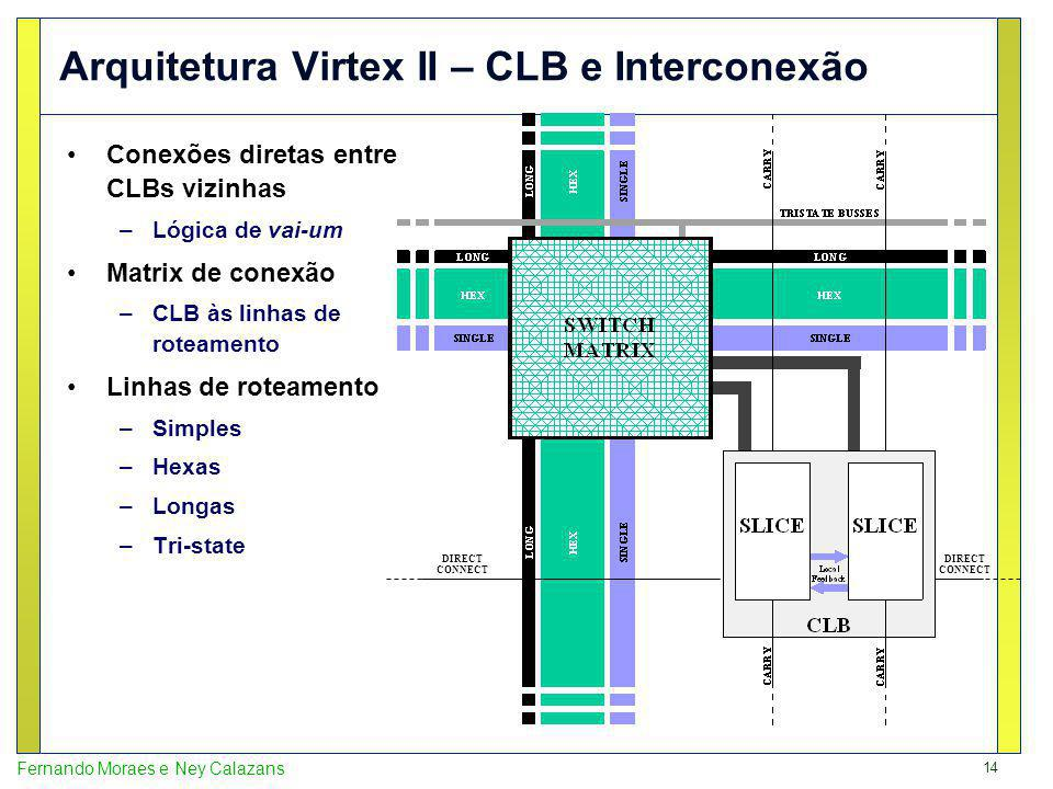 Arquitetura Virtex II – CLB e Interconexão