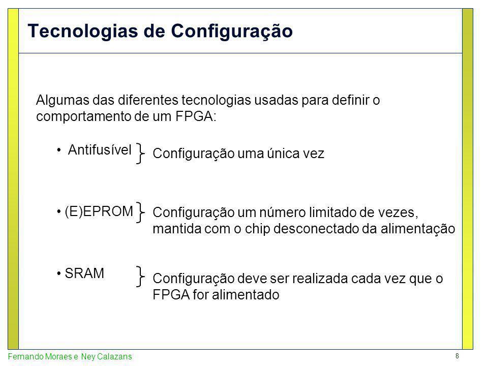 Tecnologias de Configuração