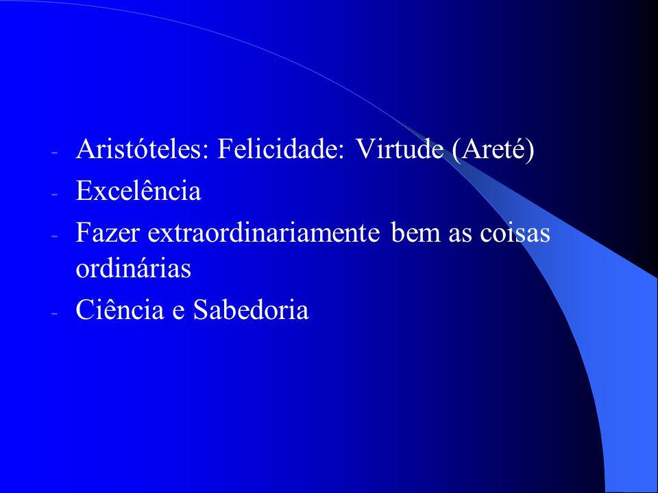 Aristóteles: Felicidade: Virtude (Areté)