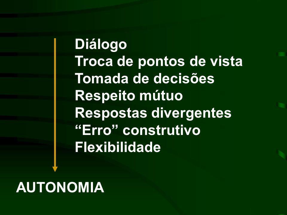 Diálogo Troca de pontos de vista Tomada de decisões Respeito mútuo Respostas divergentes Erro construtivo Flexibilidade