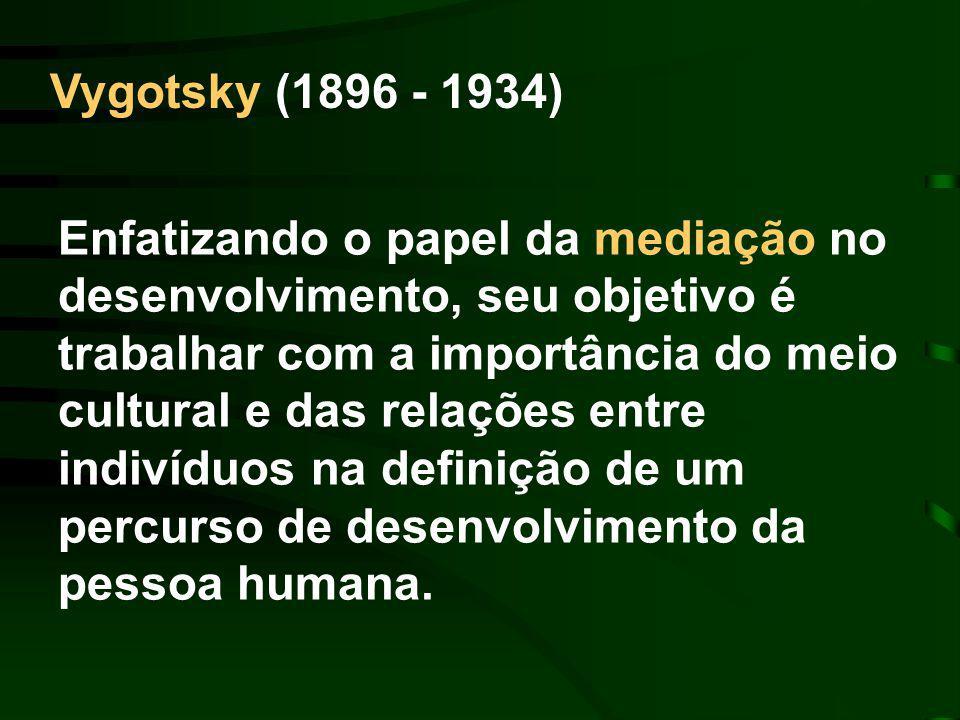 Vygotsky (1896 - 1934)