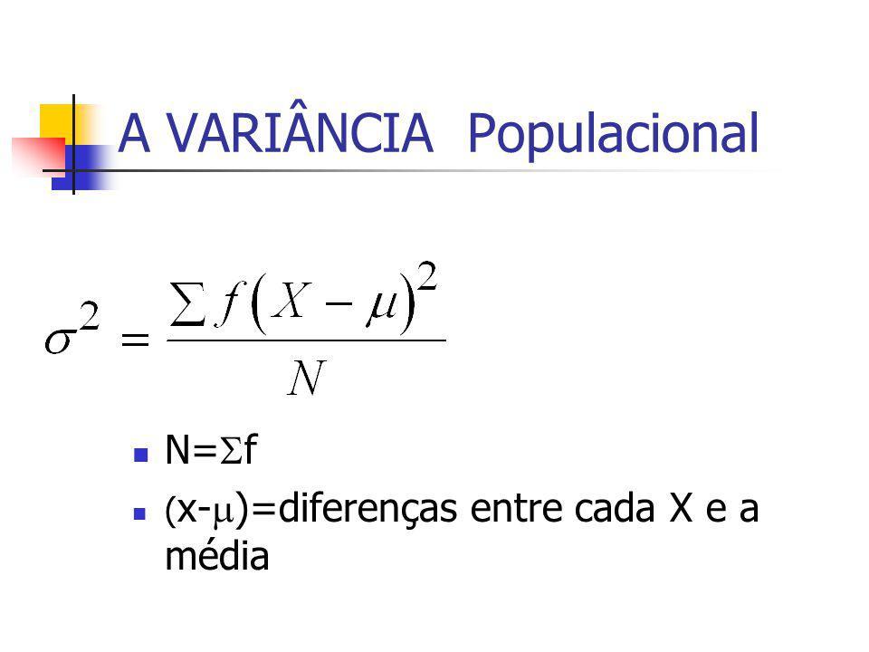 A VARIÂNCIA Populacional