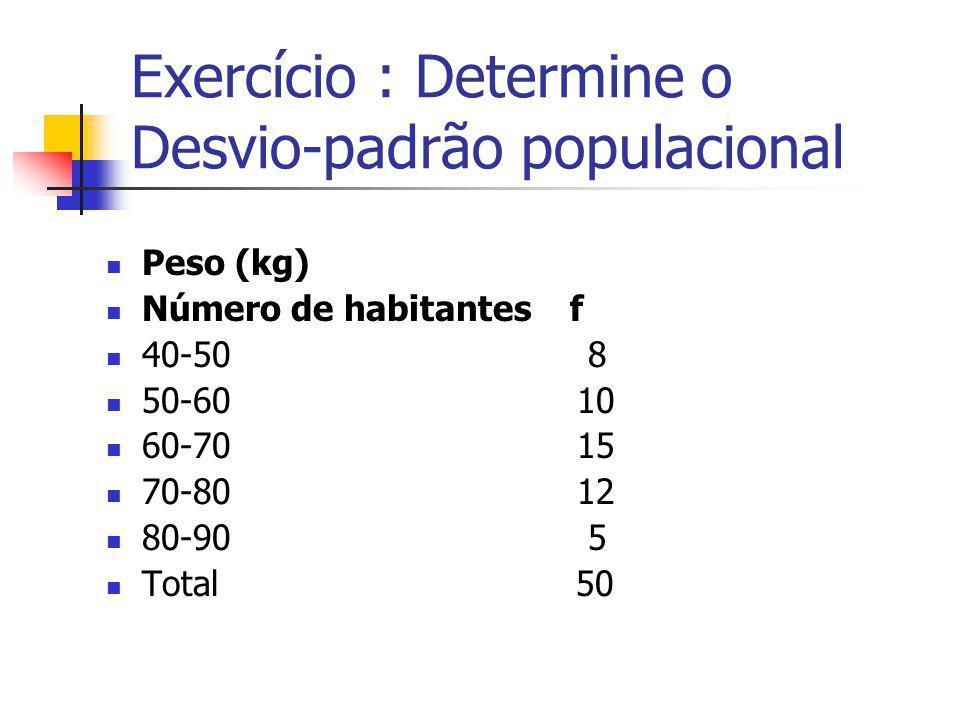 Exercício : Determine o Desvio-padrão populacional