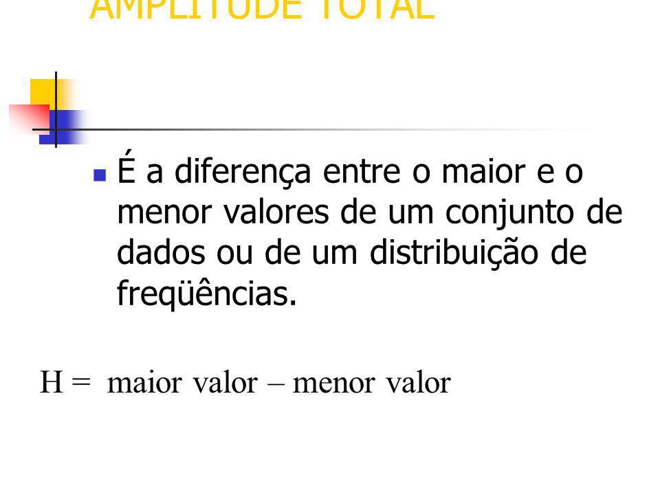 AMPLITUDE TOTAL É a diferença entre o maior e o menor valores de um conjunto de dados ou de um distribuição de freqüências.