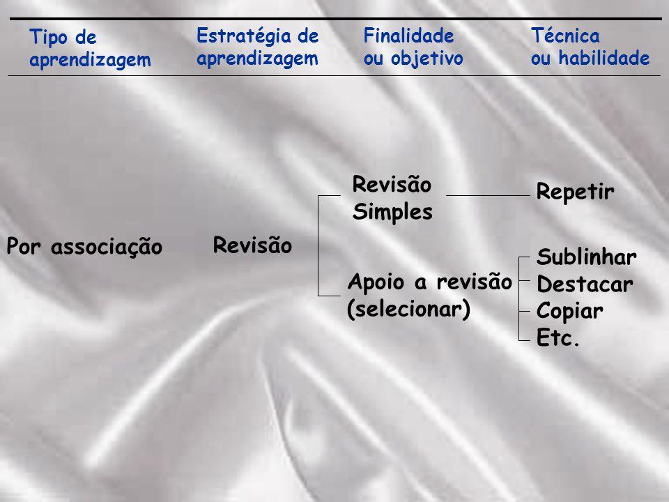 Sublinhar Destacar Copiar Etc. Apoio a revisão (selecionar)