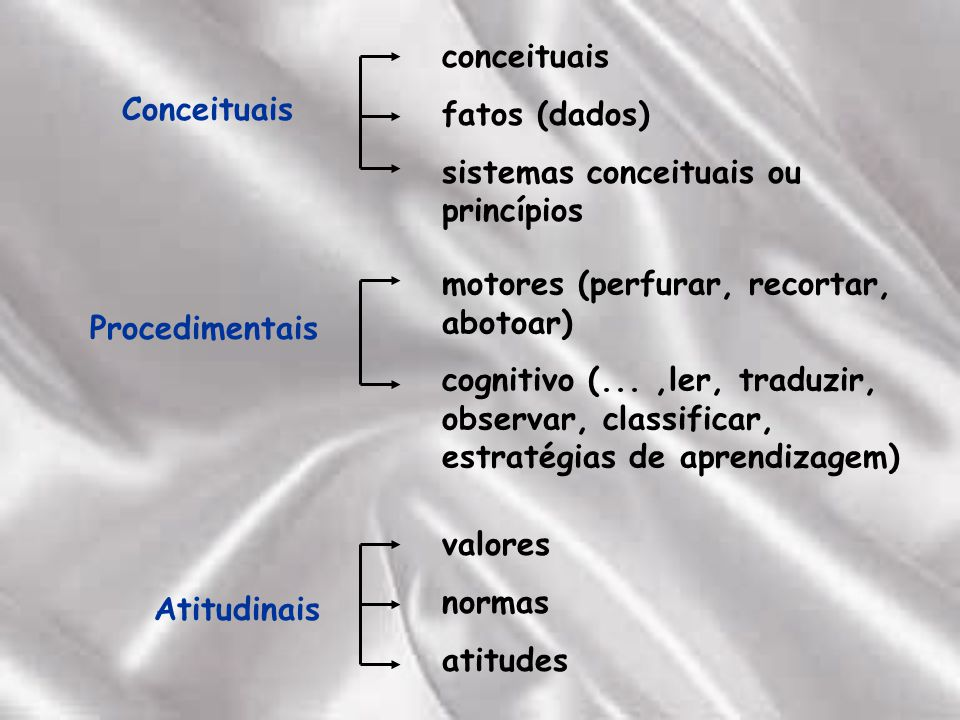 conceituais fatos (dados) sistemas conceituais ou princípios. Conceituais. motores (perfurar, recortar, abotoar)