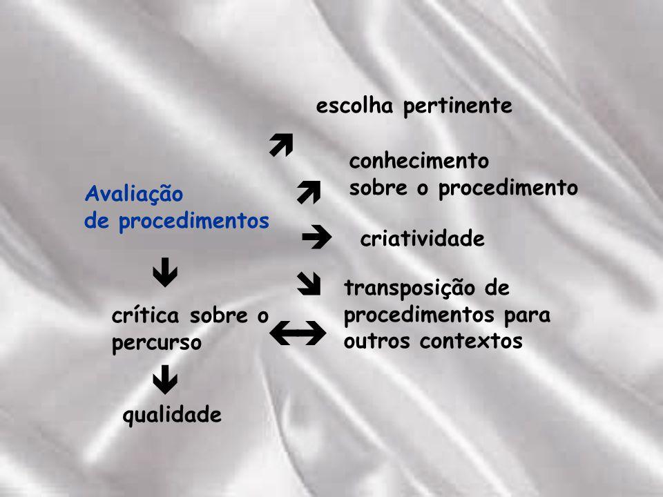         escolha pertinente conhecimento sobre o procedimento