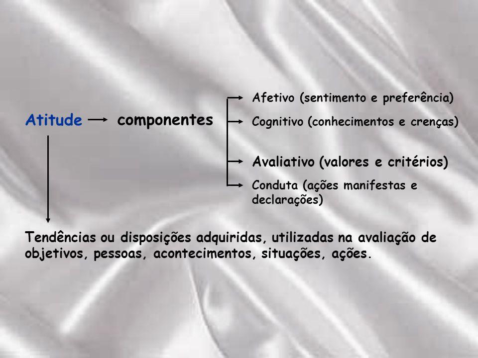 Atitude componentes Avaliativo (valores e critérios)