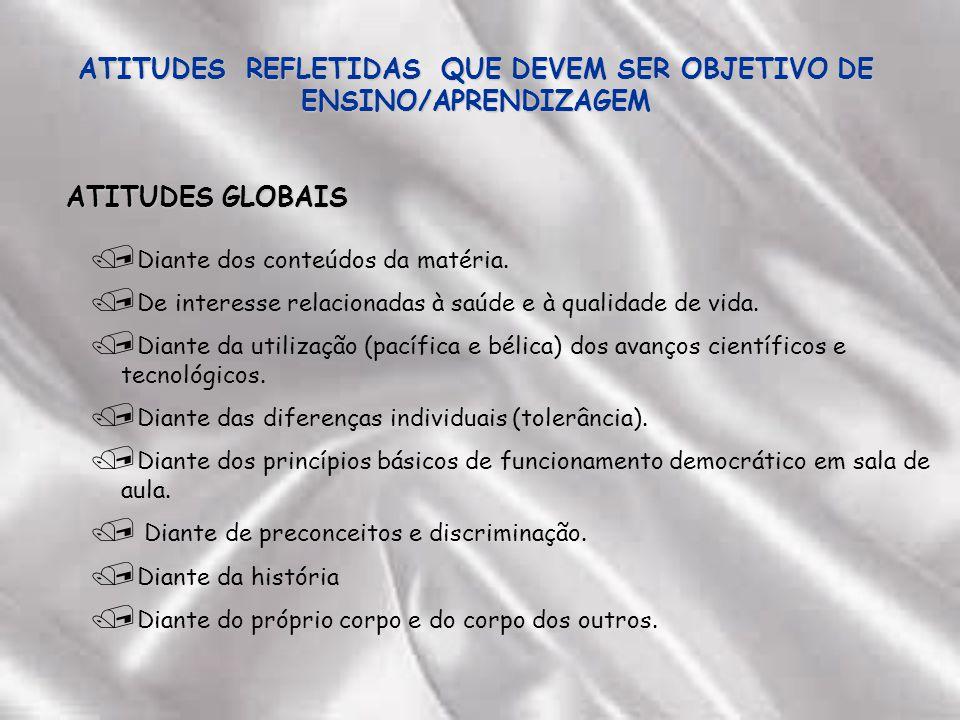 ATITUDES REFLETIDAS QUE DEVEM SER OBJETIVO DE ENSINO/APRENDIZAGEM