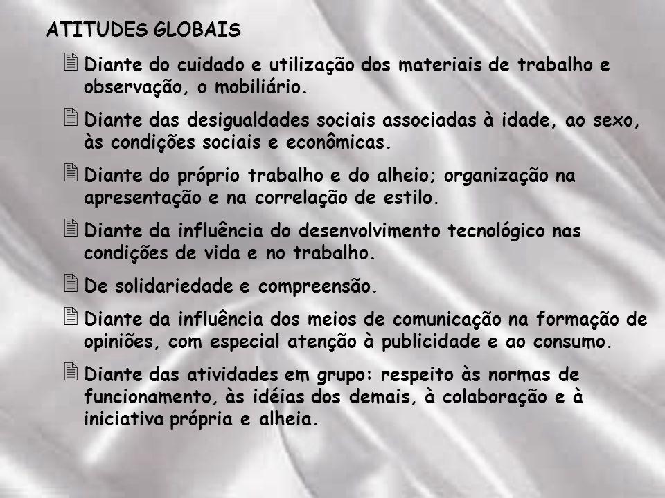 ATITUDES GLOBAIS Diante do cuidado e utilização dos materiais de trabalho e observação, o mobiliário.