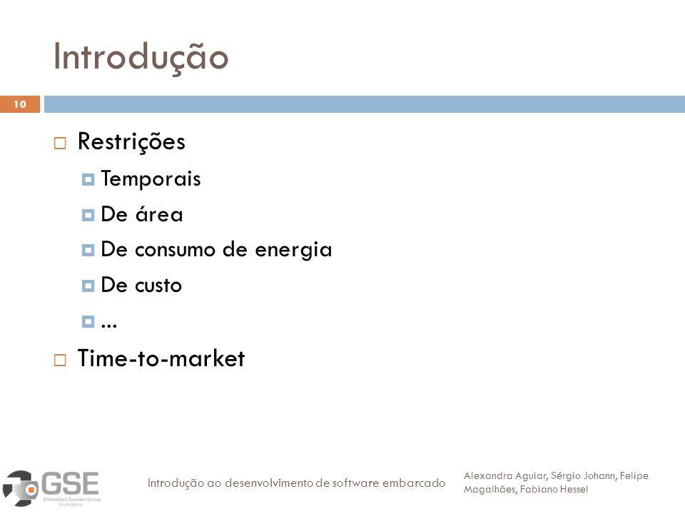 Introdução Restrições Time-to-market Temporais De área