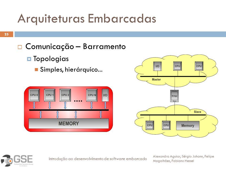 Arquiteturas Embarcadas
