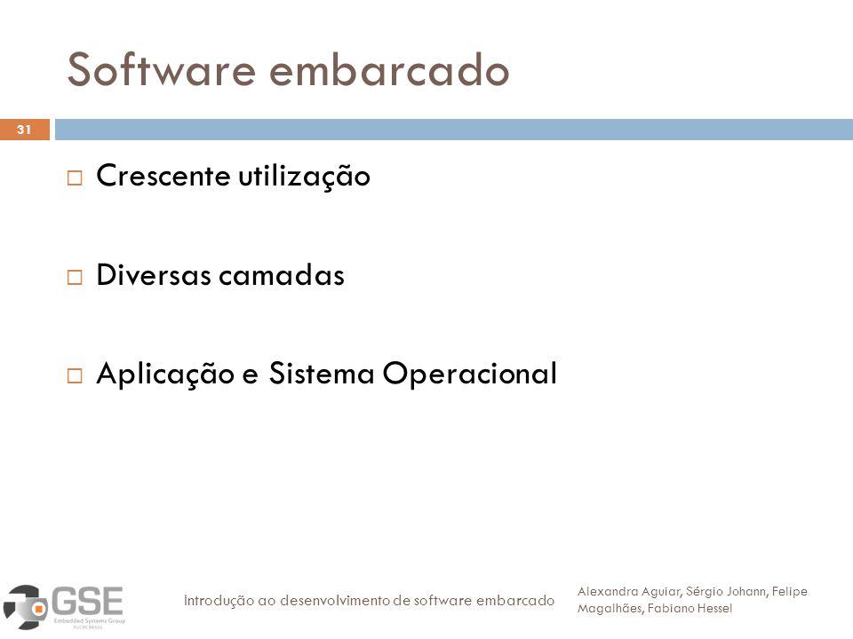 Software embarcado Crescente utilização Diversas camadas