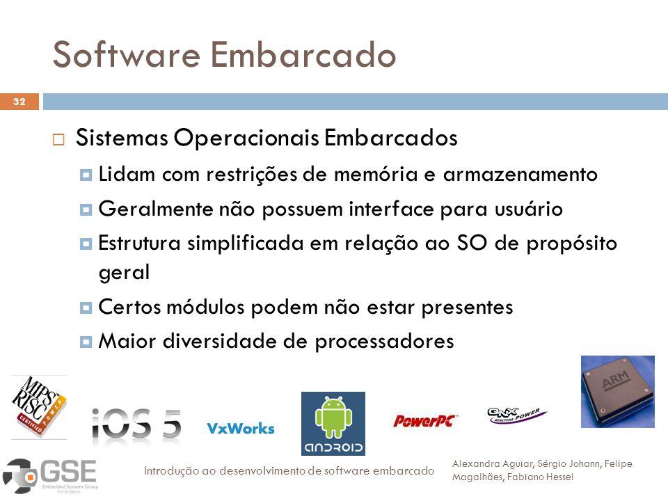 Software Embarcado Sistemas Operacionais Embarcados