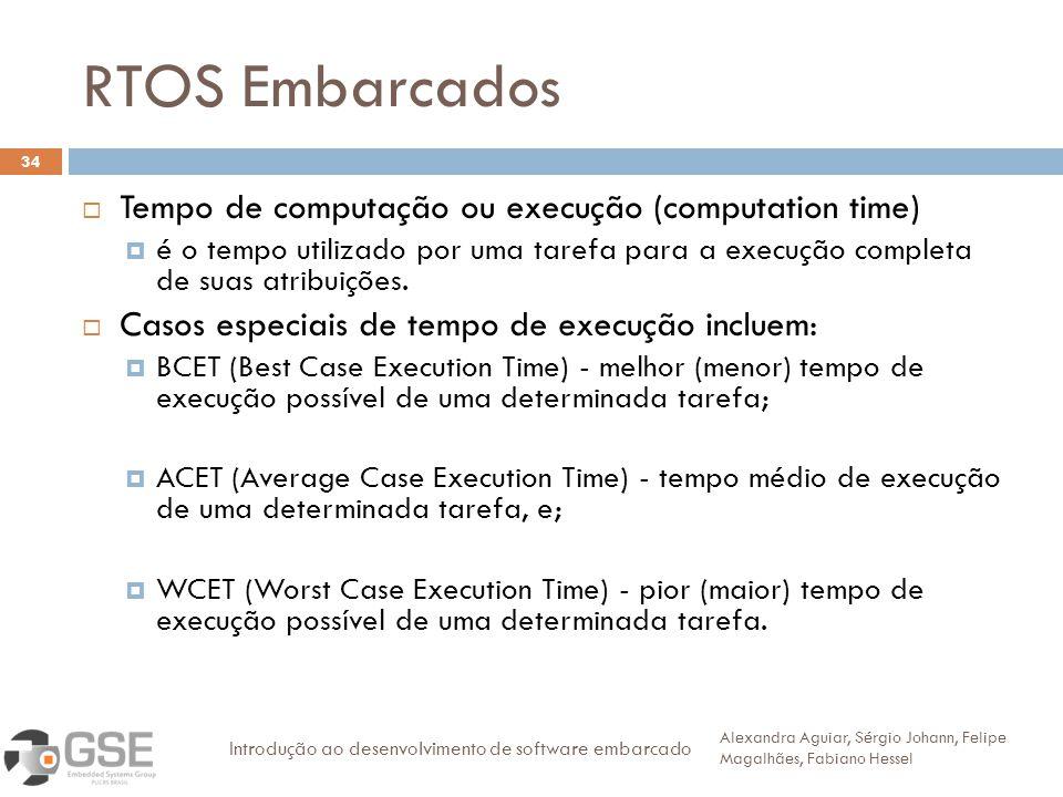 RTOS Embarcados Tempo de computação ou execução (computation time)