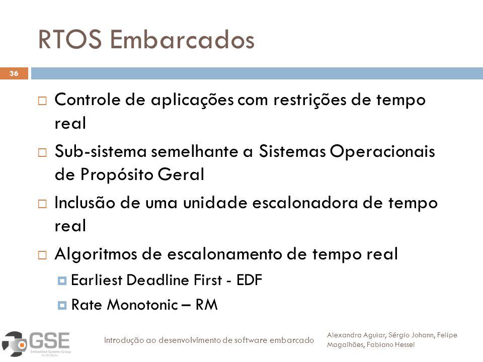 RTOS Embarcados Controle de aplicações com restrições de tempo real