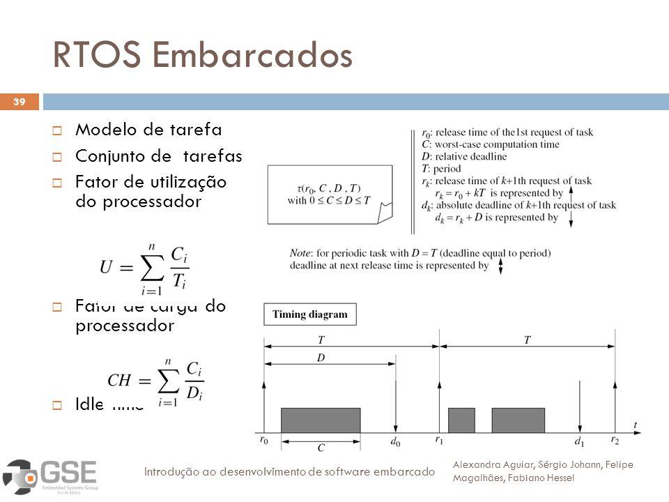 RTOS Embarcados Modelo de tarefa Conjunto de tarefas