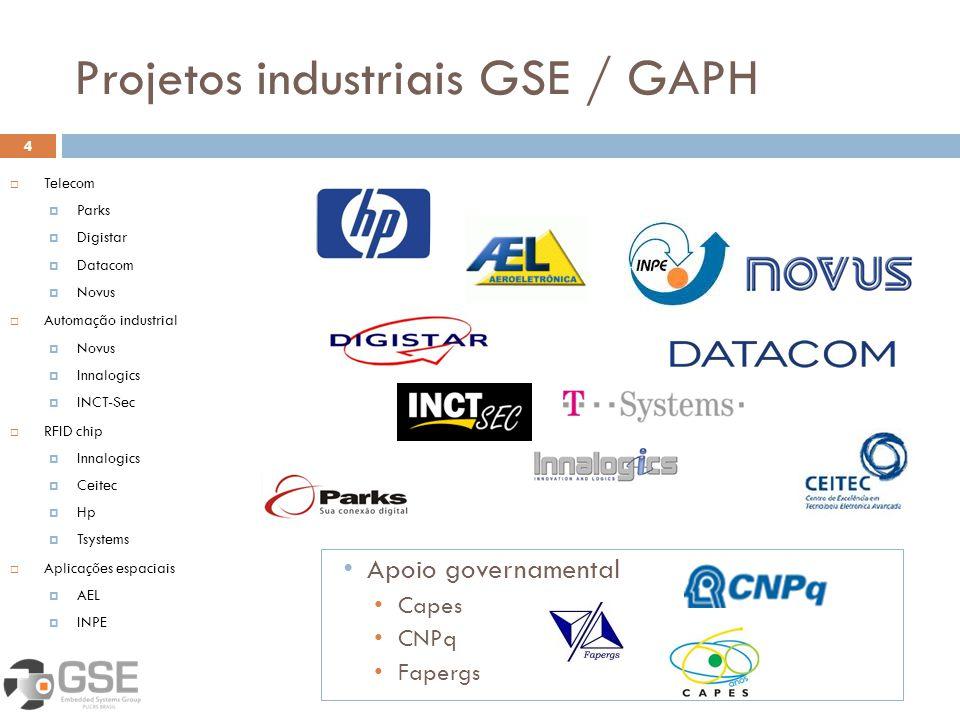 Projetos industriais GSE / GAPH