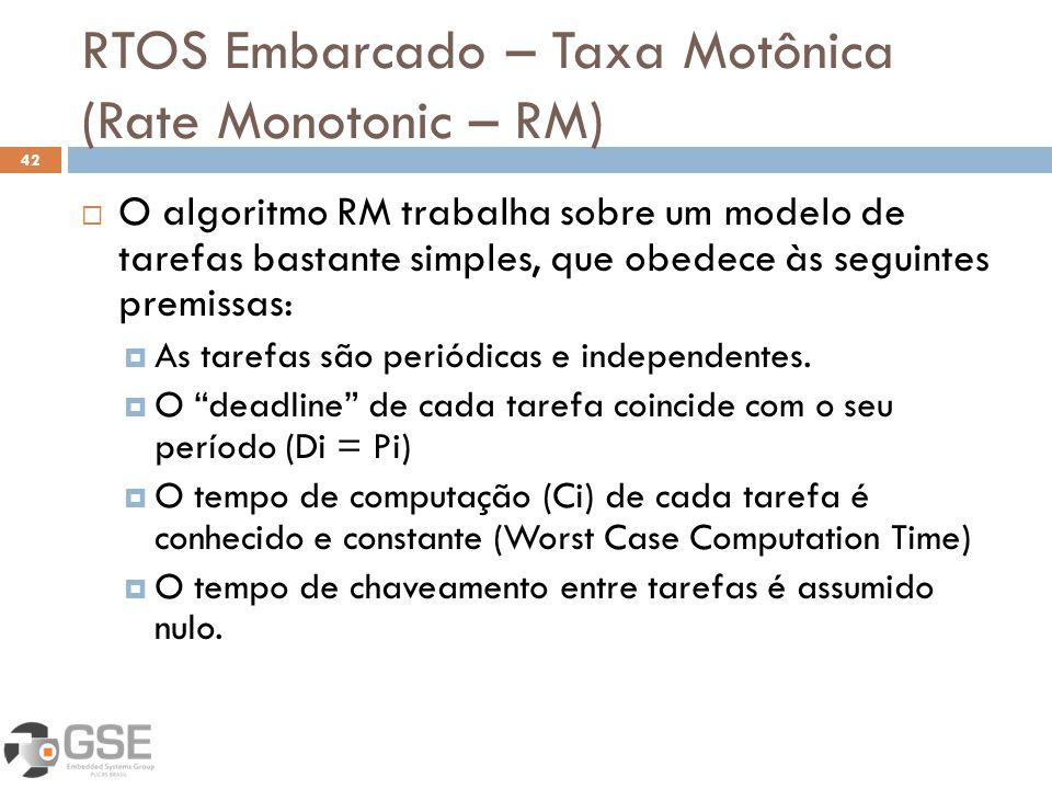 RTOS Embarcado – Taxa Motônica (Rate Monotonic – RM)
