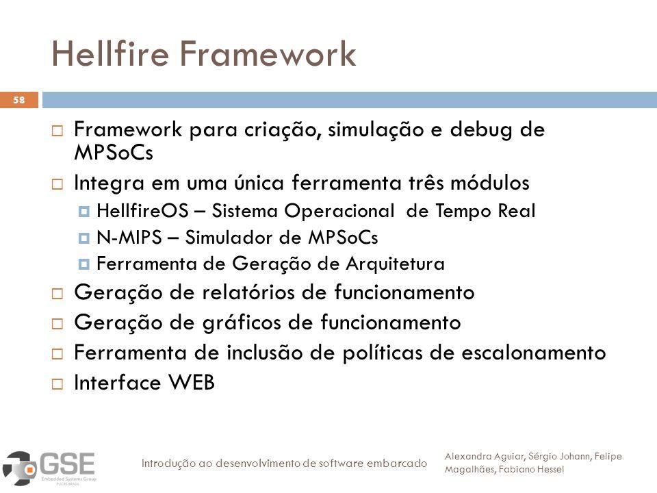 Hellfire Framework Framework para criação, simulação e debug de MPSoCs