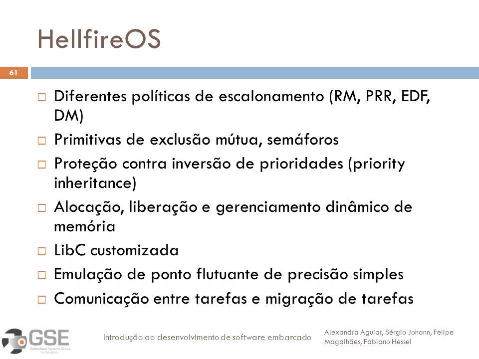 HellfireOS Diferentes políticas de escalonamento (RM, PRR, EDF, DM)