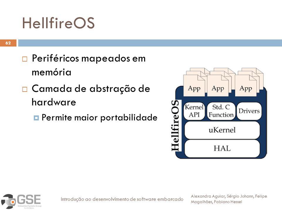 HellfireOS Periféricos mapeados em memória