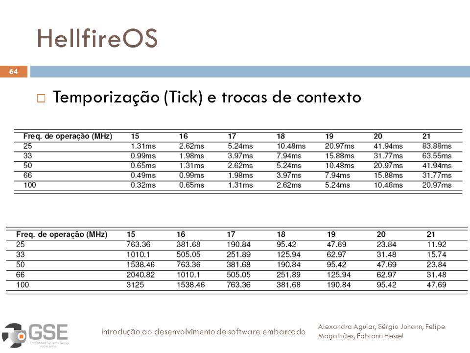 HellfireOS Temporização (Tick) e trocas de contexto