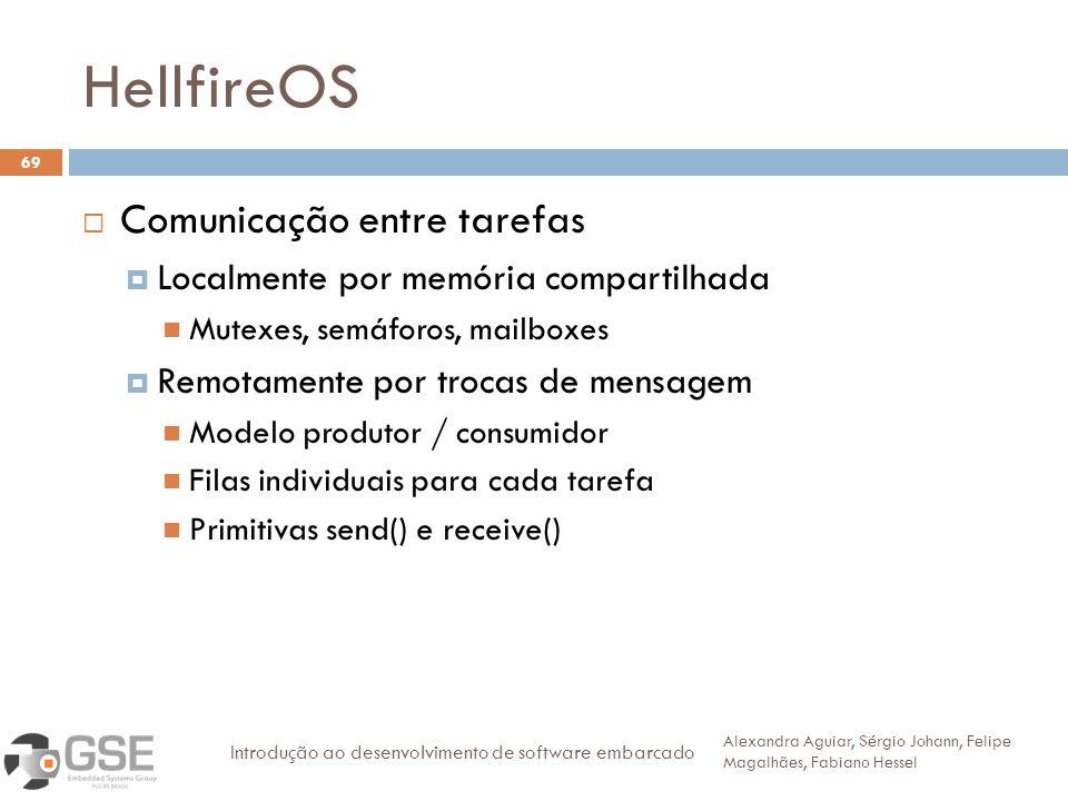HellfireOS Comunicação entre tarefas