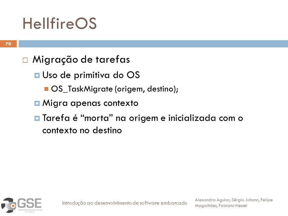 HellfireOS Migração de tarefas Uso de primitiva do OS