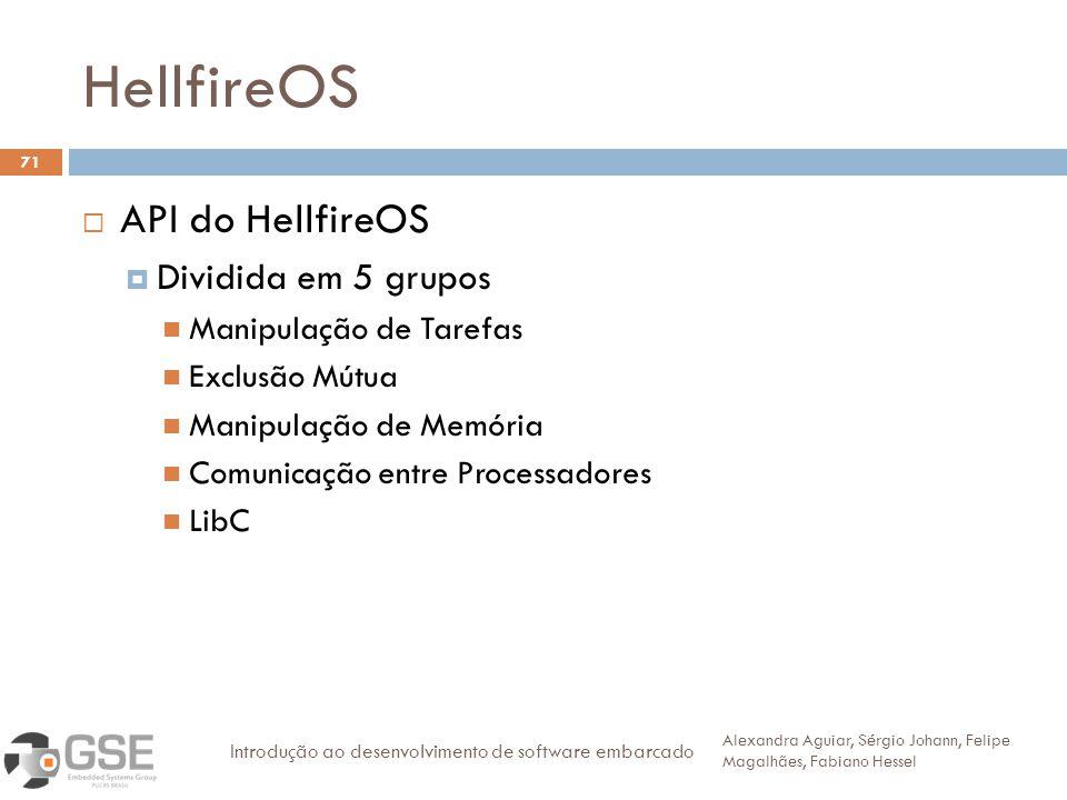 HellfireOS API do HellfireOS Dividida em 5 grupos