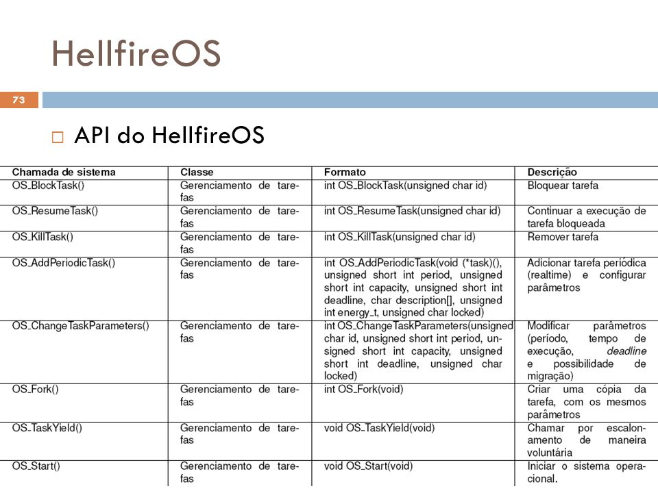 HellfireOS API do HellfireOS