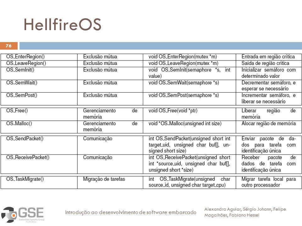 HellfireOS Introdução ao desenvolvimento de software embarcado