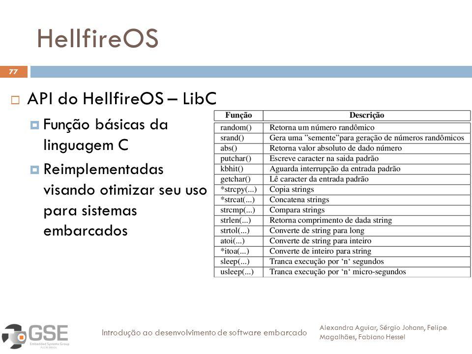 HellfireOS API do HellfireOS – LibC Função básicas da linguagem C