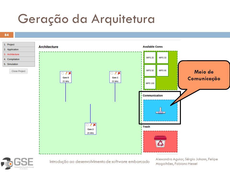 Geração da Arquitetura