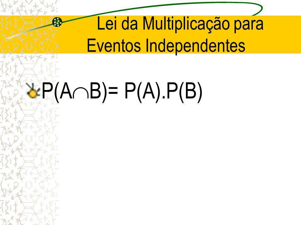 Lei da Multiplicação para Eventos Independentes