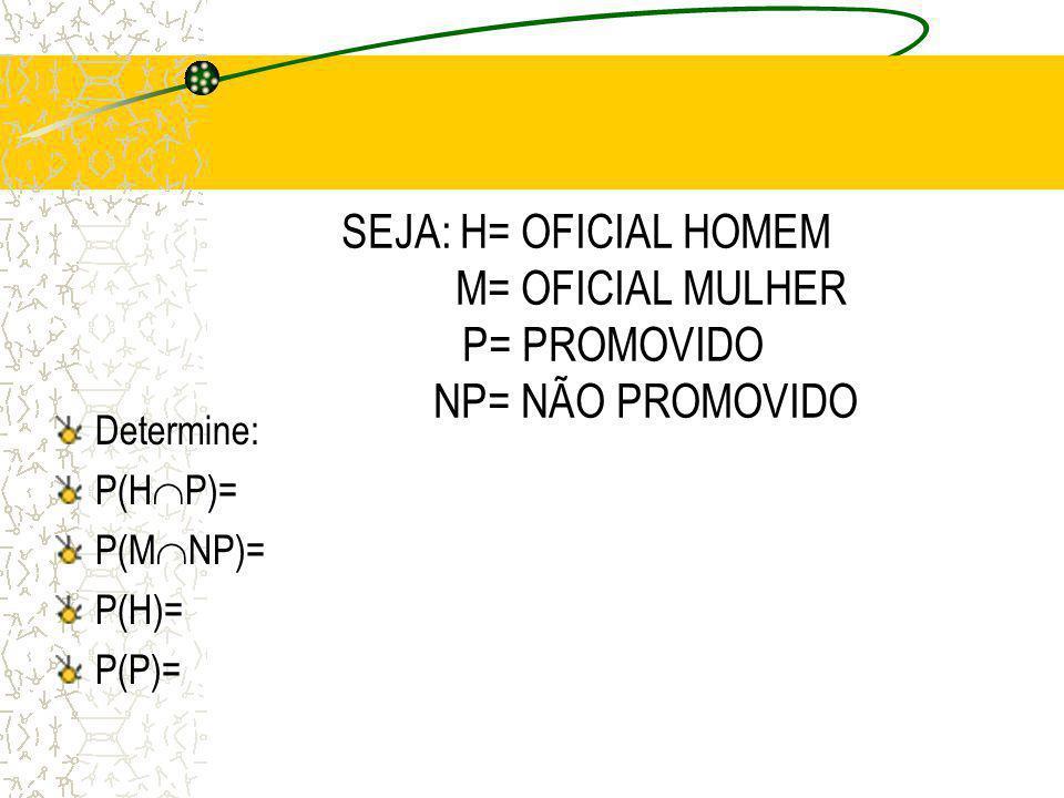 SEJA: H= OFICIAL HOMEM M= OFICIAL MULHER P= PROMOVIDO NP= NÃO PROMOVIDO