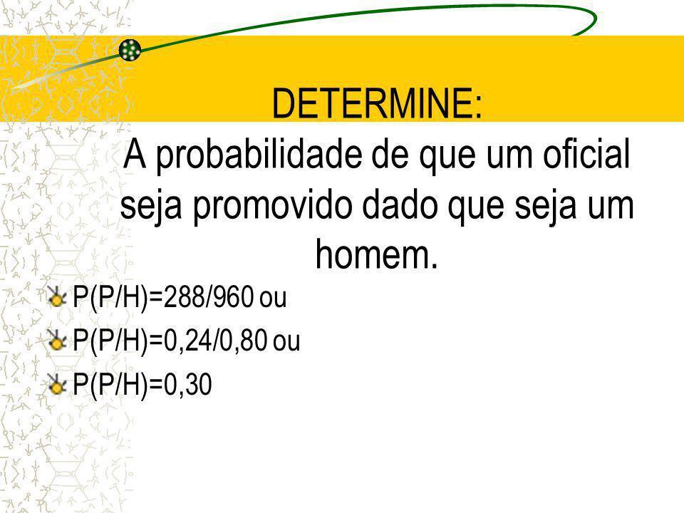 DETERMINE: A probabilidade de que um oficial seja promovido dado que seja um homem.