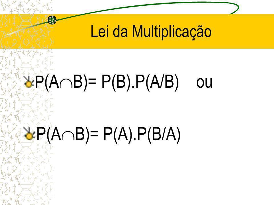 Lei da Multiplicação P(AB)= P(B).P(A/B) ou P(AB)= P(A).P(B/A)
