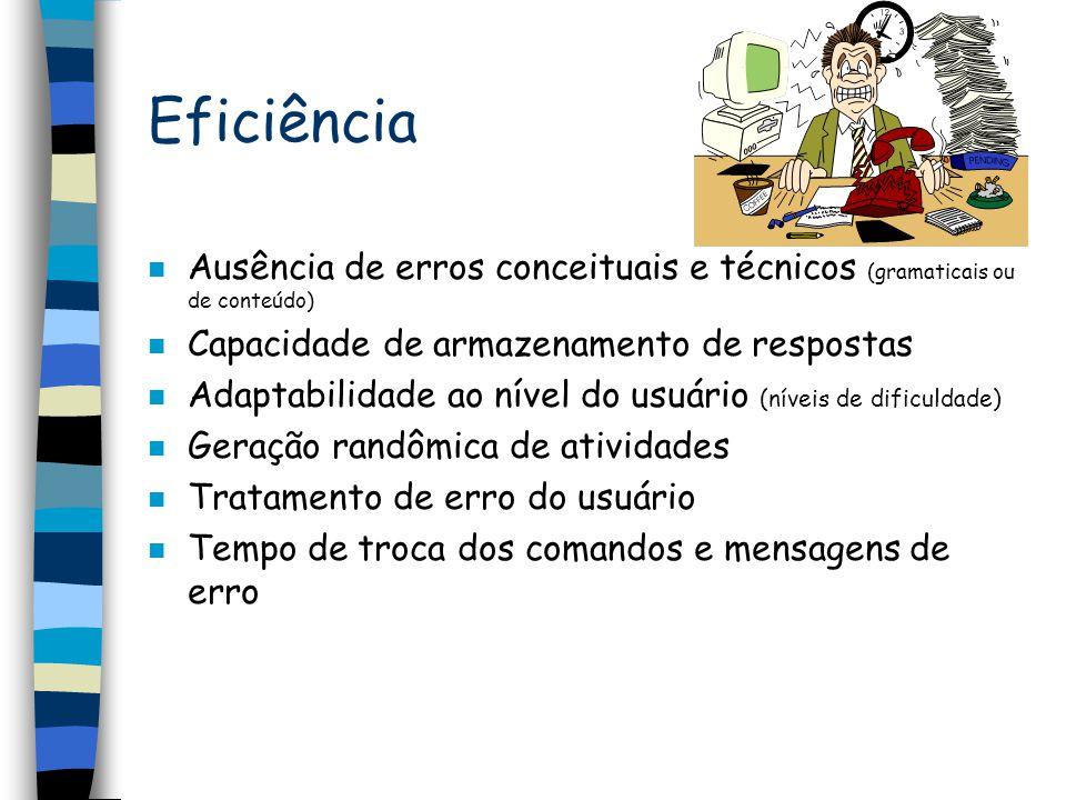 Eficiência Ausência de erros conceituais e técnicos (gramaticais ou de conteúdo) Capacidade de armazenamento de respostas.