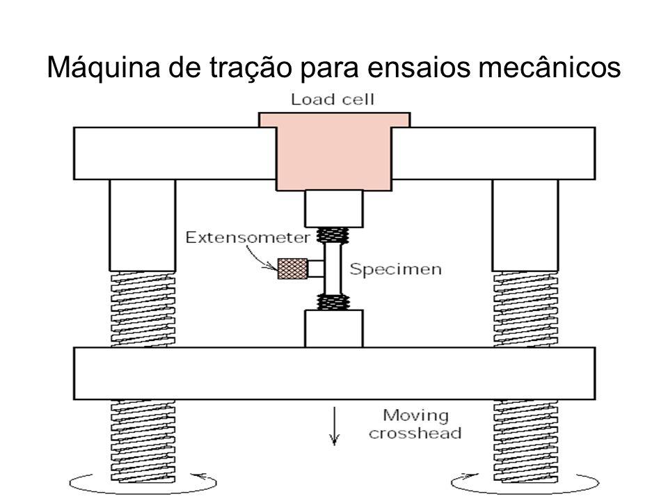 Máquina de tração para ensaios mecânicos