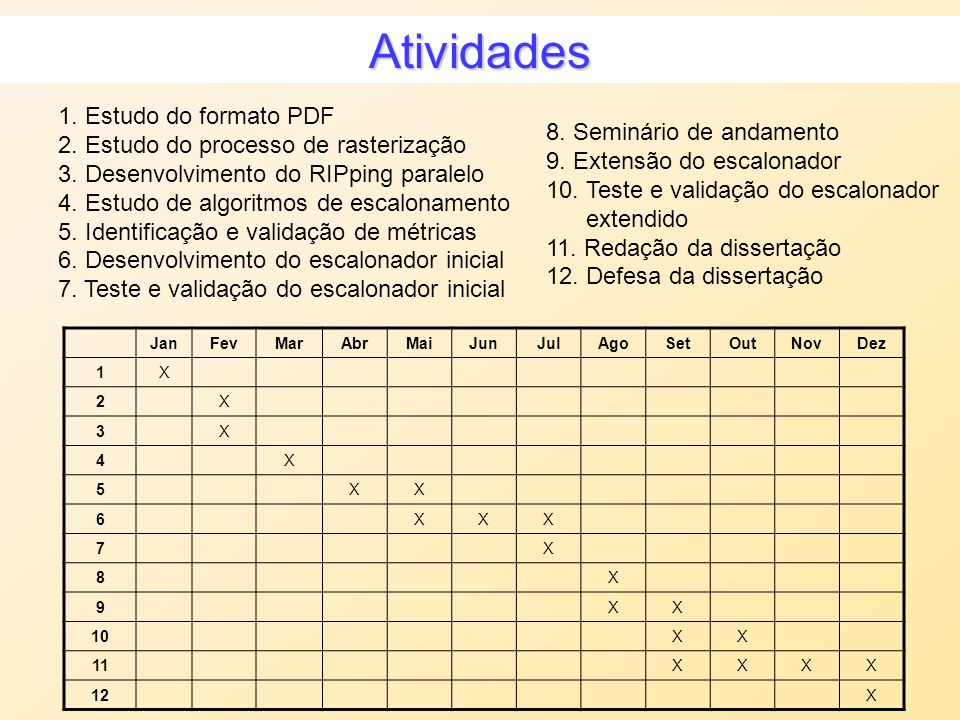 Atividades 1. Estudo do formato PDF