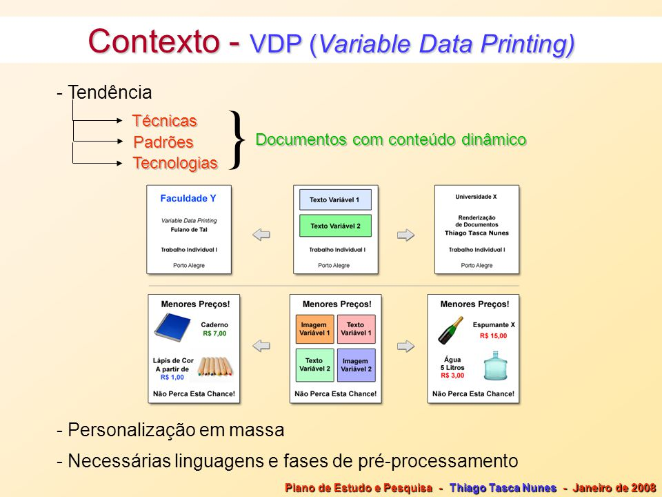 } Contexto - VDP (Variable Data Printing) - Tendência