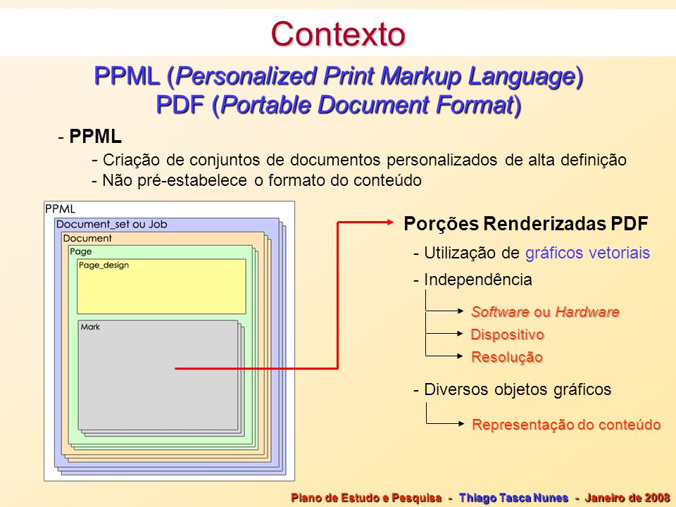 Contexto PPML (Personalized Print Markup Language)