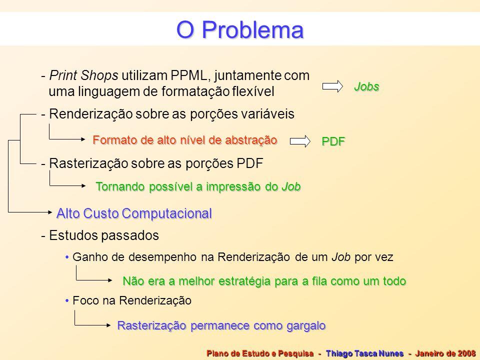 O Problema Print Shops utilizam PPML, juntamente com
