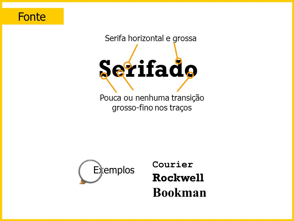 Serifado Bookman Fonte Rockwell Courier Exemplos
