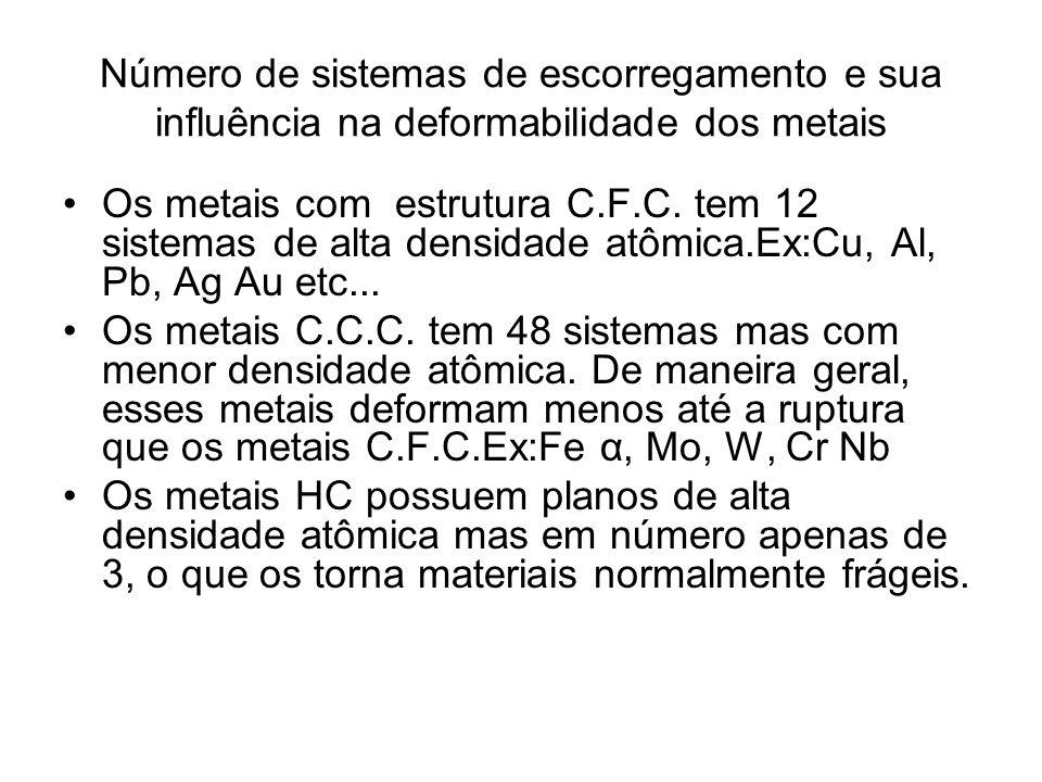 Número de sistemas de escorregamento e sua influência na deformabilidade dos metais