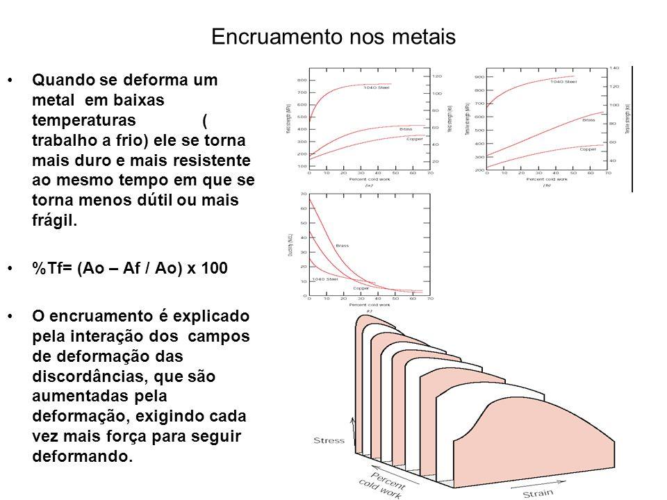 Encruamento nos metais